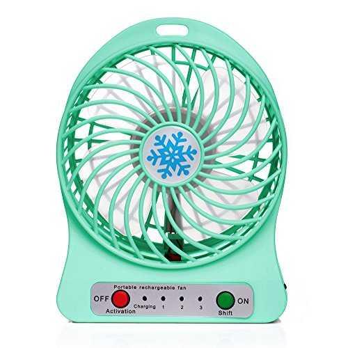 mejores ventiladores de turbina
